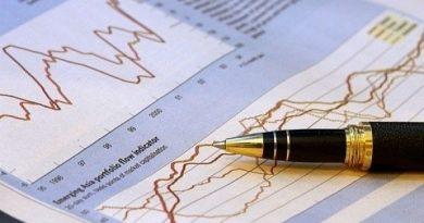 Setores econômicos de Alagoas cresceram 22% em setembro, aponta boletim da Sefaz
